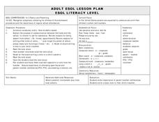 ADULT ESOL LESSON PLAN--Family and Parenting Lesson Plan
