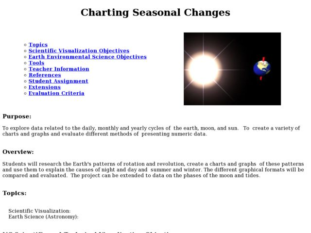 Charting Seasonal Changes Lesson Plan