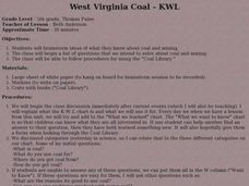 West Virginia Coal - KWL Lesson Plan
