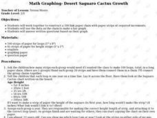 Math Graphing- Desert Saguaro Cactus Growth Lesson Plan