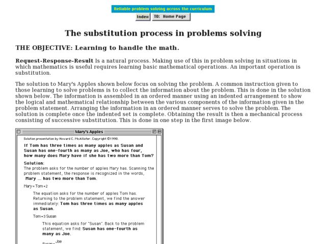 Substitution Process in Problem Solving Lesson Plan