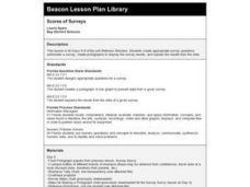 Scores of Surveys Lesson Plan
