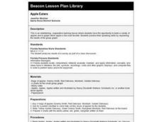 Apple Eaters Lesson Plan
