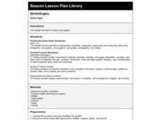 SkittleGraphs Lesson Plan