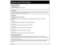 Reader's Review Lesson Plan