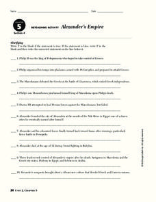 Alexander's Empire Worksheet