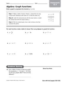 Algebra: Graph Functions Worksheet