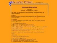 Japanese And American Schools Lesson Plan
