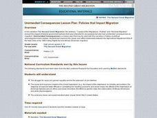 Unintended Consequences Lesson Plan: Policies that Impact Migration Lesson Plan