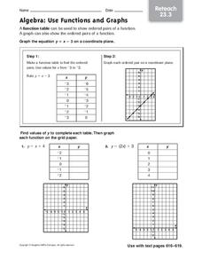Algebra: Use Functions and Graphs Worksheet