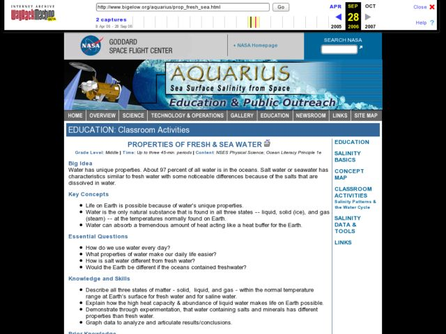 Properties of Fresh and Sea Water Lesson Plan