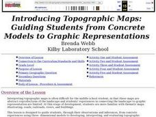 Introducing Topographic Maps: Guiding Students from Concrete Models to Graphic Representations Lesson Plan