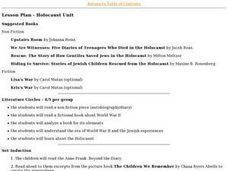 Holocaust Unit Lesson Plan