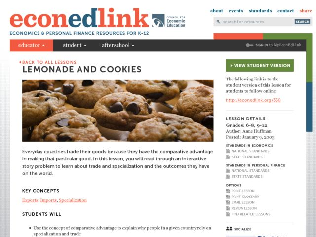 Lemonade and Cookies Lesson Plan