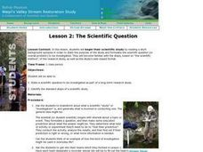 The Scientific Question Lesson Plan