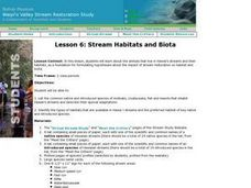 Stream Habitats and Biota Lesson Plan