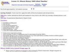 Lesson 11: Illinois History 1800's Dual Timeline Lesson Plan