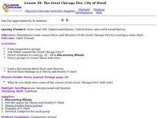 Lesson 18: The Great Chicago Fire: City of Wood Lesson Plan