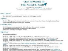 Chart the Weather for Cities Around the World Lesson Plan