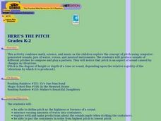 Here's the Pitch Lesson Plan