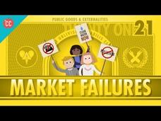 Market Failures, Taxes, and Subsidies Video