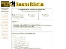 Transportation with Lewis and Clark Lesson Plan