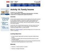 Family Income Lesson Plan