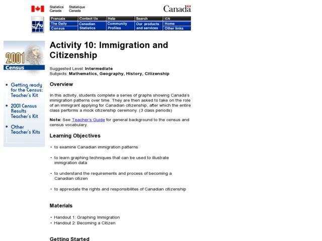 Immigration and Citizenship Lesson Plan