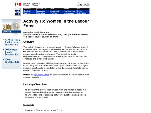 Women in the Labor Force Lesson Plan