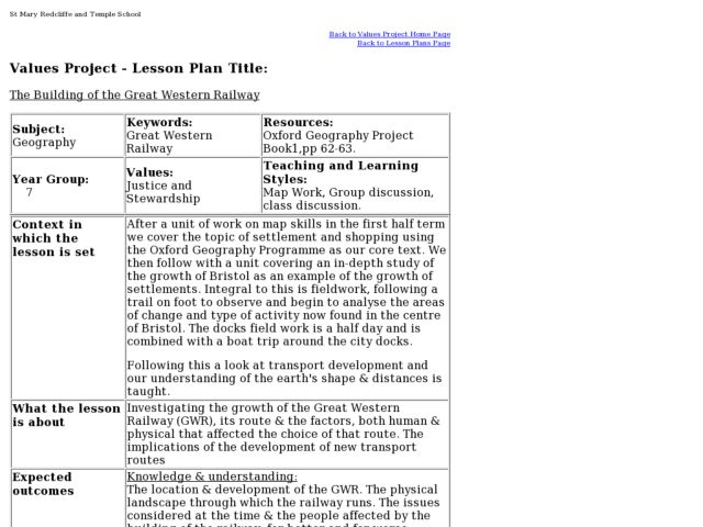 Building the Great Western Railway Lesson Plan