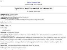 Equivalent Fraction Munch with Pizza Pie Lesson Plan