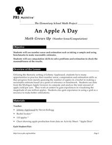 An Apple a Day Lesson Plan