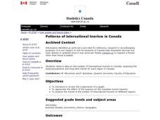 Patterns of International Tourism in Canada Lesson Plan
