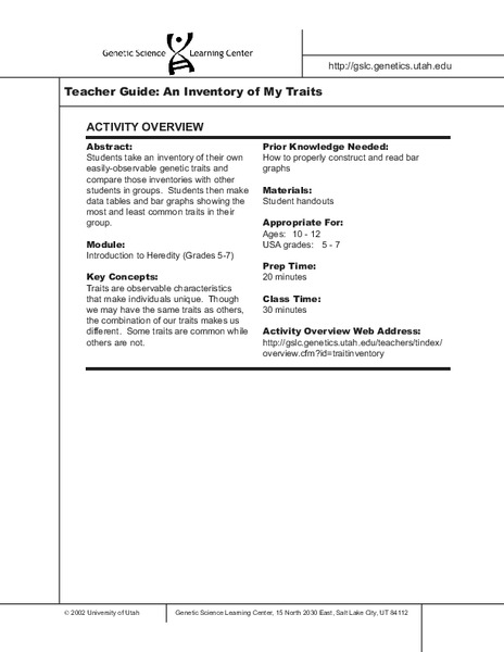 An Inventory Of My Traits Worksheet For 5th 7th Grade