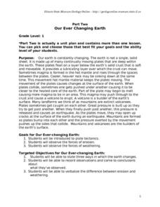 Our Ever Changing Earth Lesson Plan