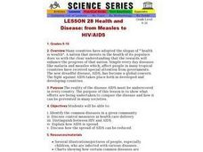 Health and Disease: from Measles to HIV/AIDS Lesson Plan