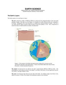 earth science lesson plan for 9th 12th grade lesson planet. Black Bedroom Furniture Sets. Home Design Ideas
