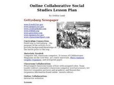 Online Collaborative Social Studies Lesson Plan Lesson Plan