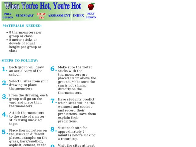 When You're Hot, You're Hot Lesson Plan