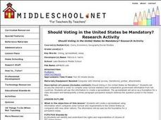 Should Voting in the United States be Mandatory? Research Activity Lesson Plan