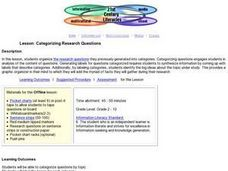 Categorizing Research Questions Lesson Plan