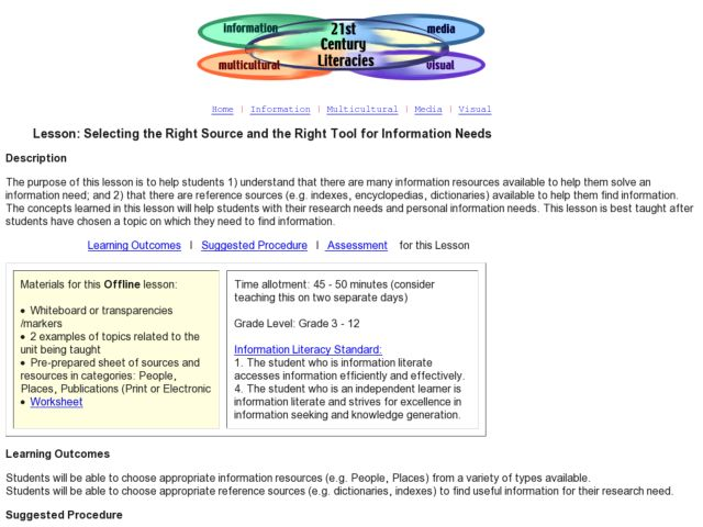 Selecting the Right Source and the Right Tool for Information Needs Lesson Plan