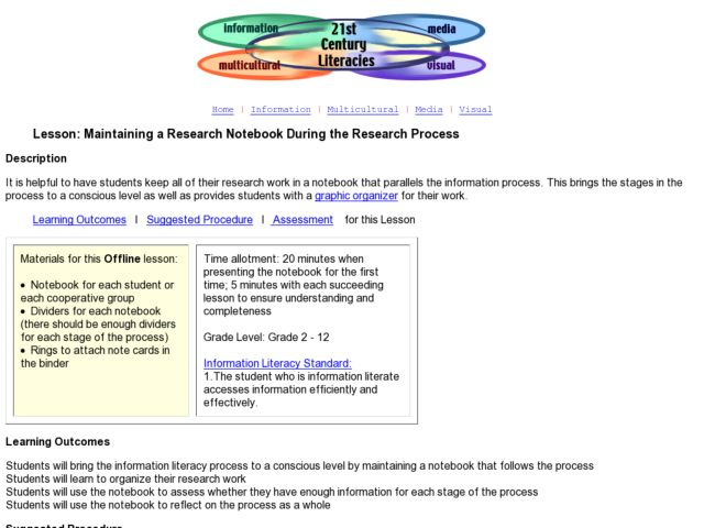 Maintaining a Research Notebook During the Research Process Lesson Plan