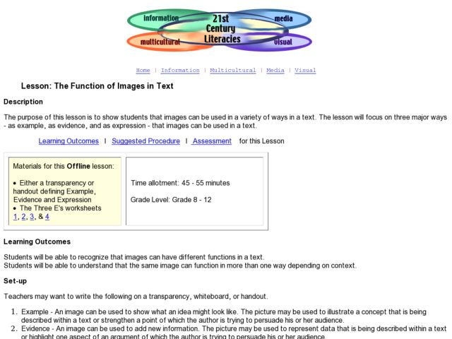 The Function of Images in Text Lesson Plan