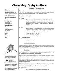 Basic Chemistry Principles Lesson Plan