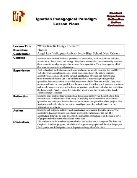 Work-Kinetic Energy Theorem Lesson Plan