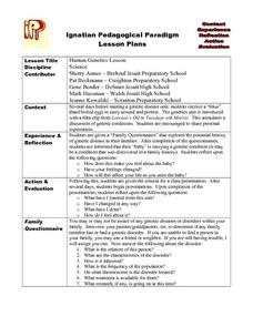 Human Genetics Lesson Lesson Plan