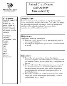 animal classifications lesson plan Lesson plan #1048 animal classification lessons animal classification read an animal book and discuss the different types of classification of animals.
