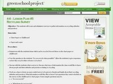 Recycling Survey Lesson Plan
