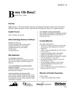 Buoy Oh Buoy Lesson Plan